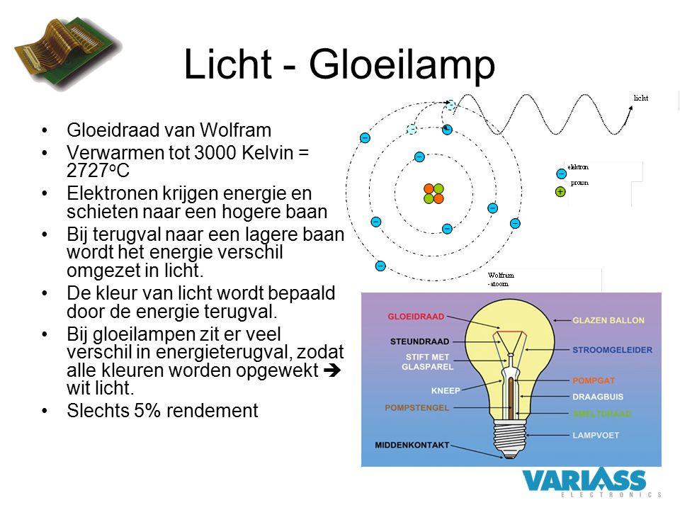 Licht - Gloeilamp Gloeidraad van Wolfram