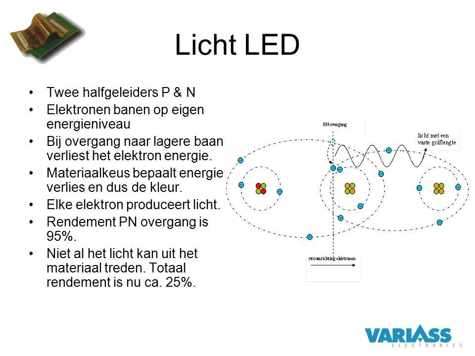 Licht LED Twee halfgeleiders P & N