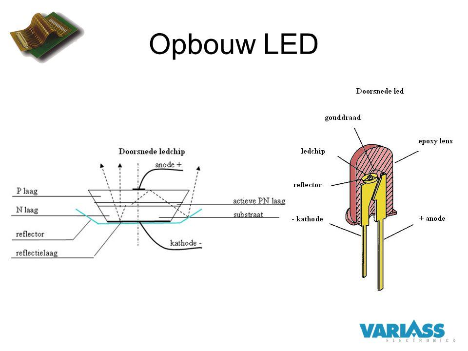 Opbouw LED