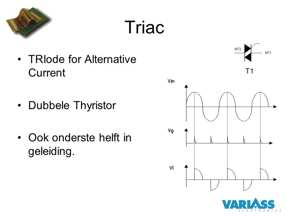 Triac TRIode for Alternative Current Dubbele Thyristor