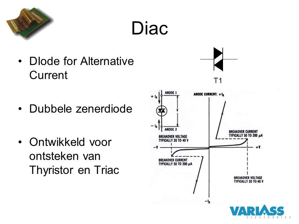 Diac DIode for Alternative Current Dubbele zenerdiode