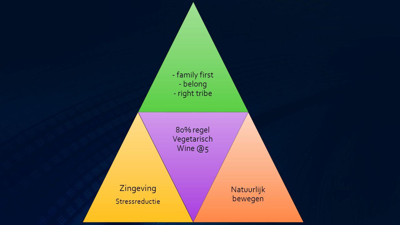 Zingeving 80% regel Vegetarisch Wine @5