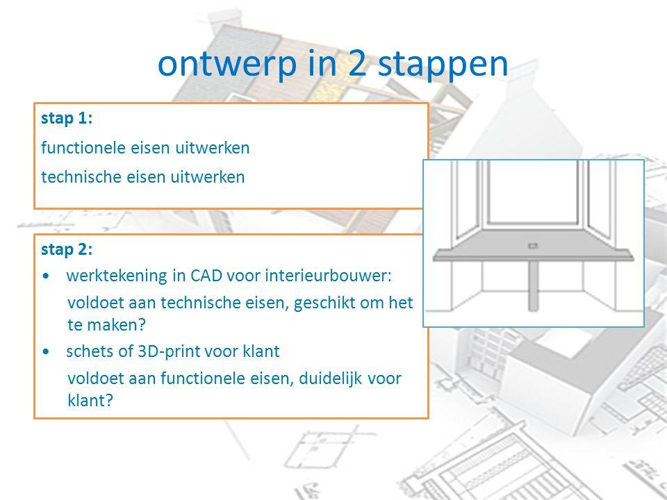 ontwerp in 2 stappen stap 1: functionele eisen uitwerken