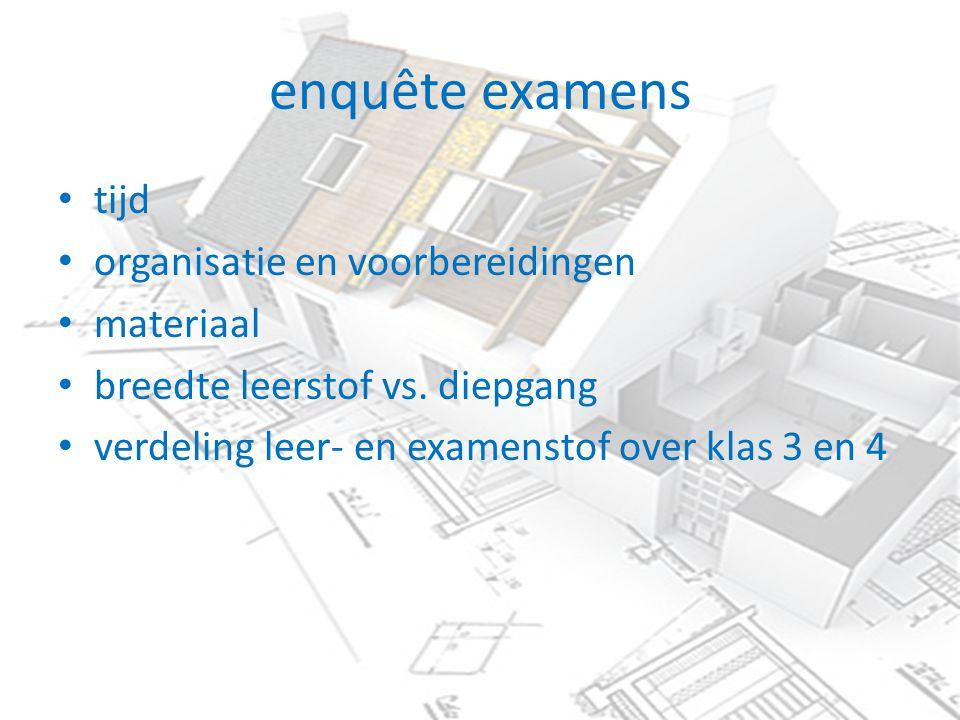enquête examens tijd organisatie en voorbereidingen materiaal