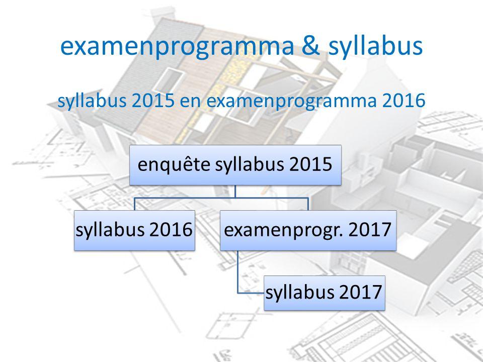 examenprogramma & syllabus
