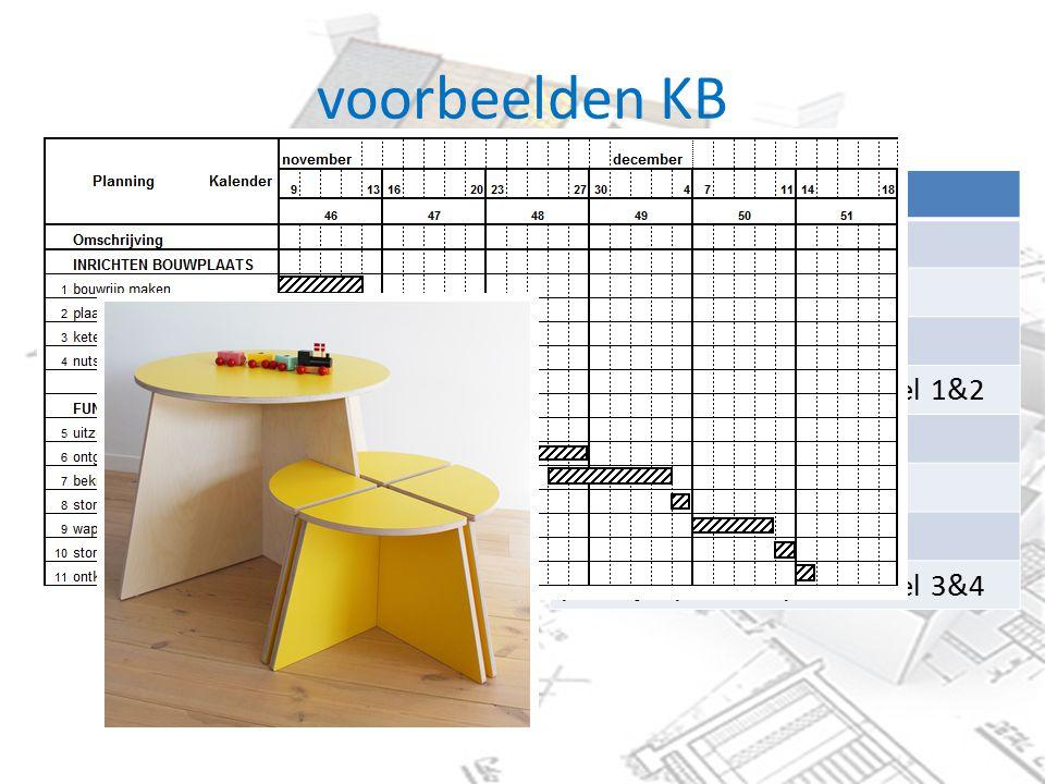 voorbeelden KB opdrachten KB minitoetsen tekening- en besteklezen
