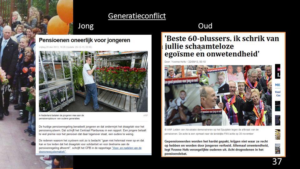Generatieconflict Jong Oud