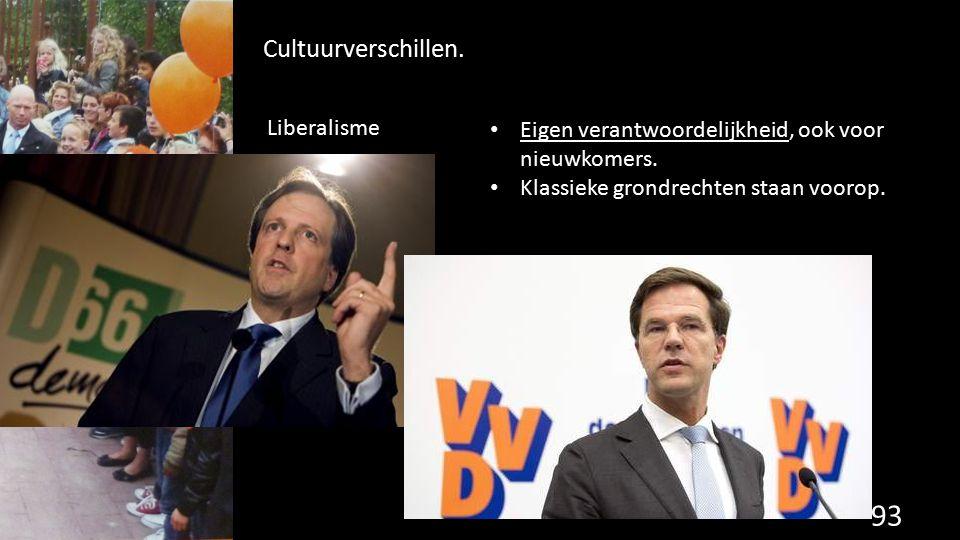 Cultuurverschillen. Liberalisme