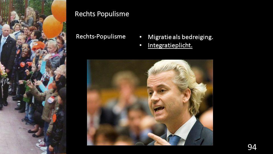 Rechts Populisme Rechts-Populisme Migratie als bedreiging.