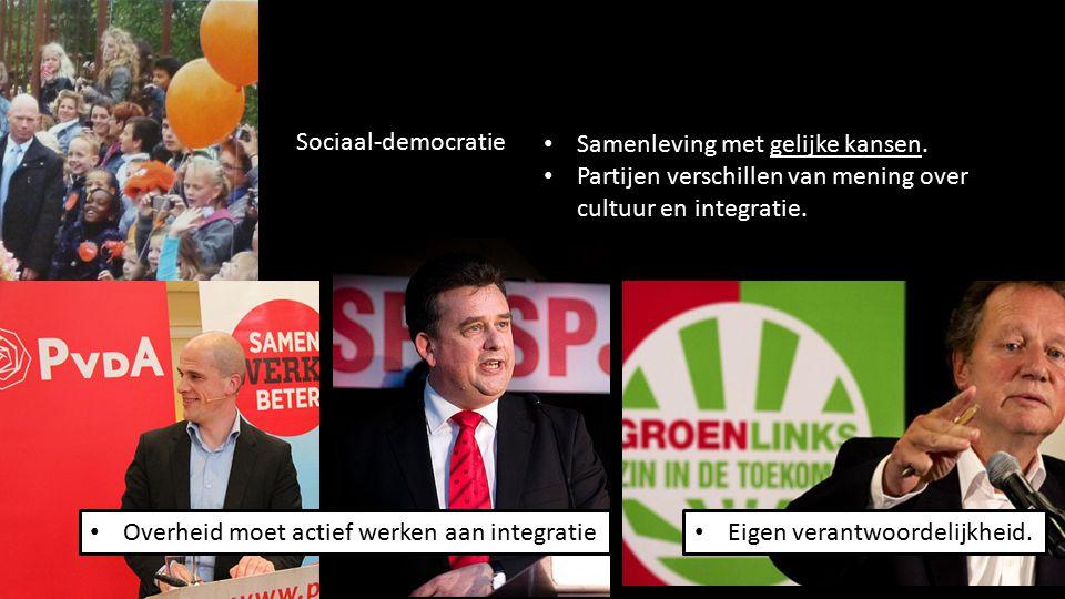 Sociaal-democratie Samenleving met gelijke kansen. Partijen verschillen van mening over cultuur en integratie.