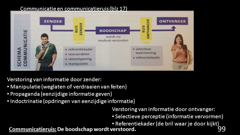 Communicatie en communicatieruis (blz 17)