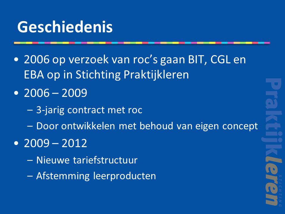 Geschiedenis 2006 op verzoek van roc's gaan BIT, CGL en EBA op in Stichting Praktijkleren. 2006 – 2009.
