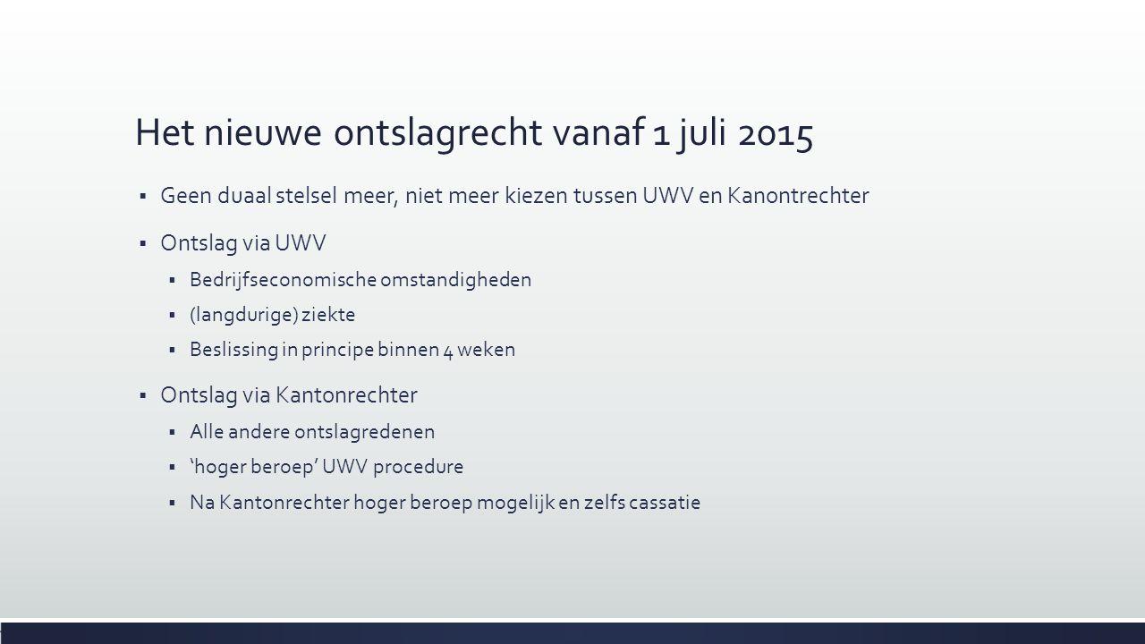 Het nieuwe ontslagrecht vanaf 1 juli 2015