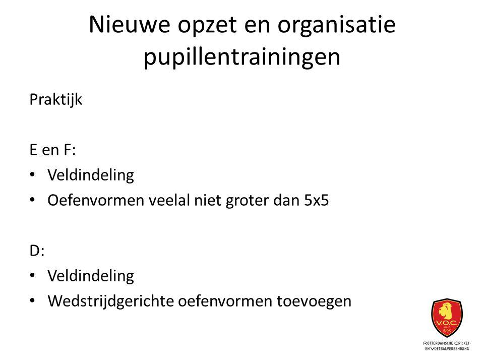Nieuwe opzet en organisatie pupillentrainingen