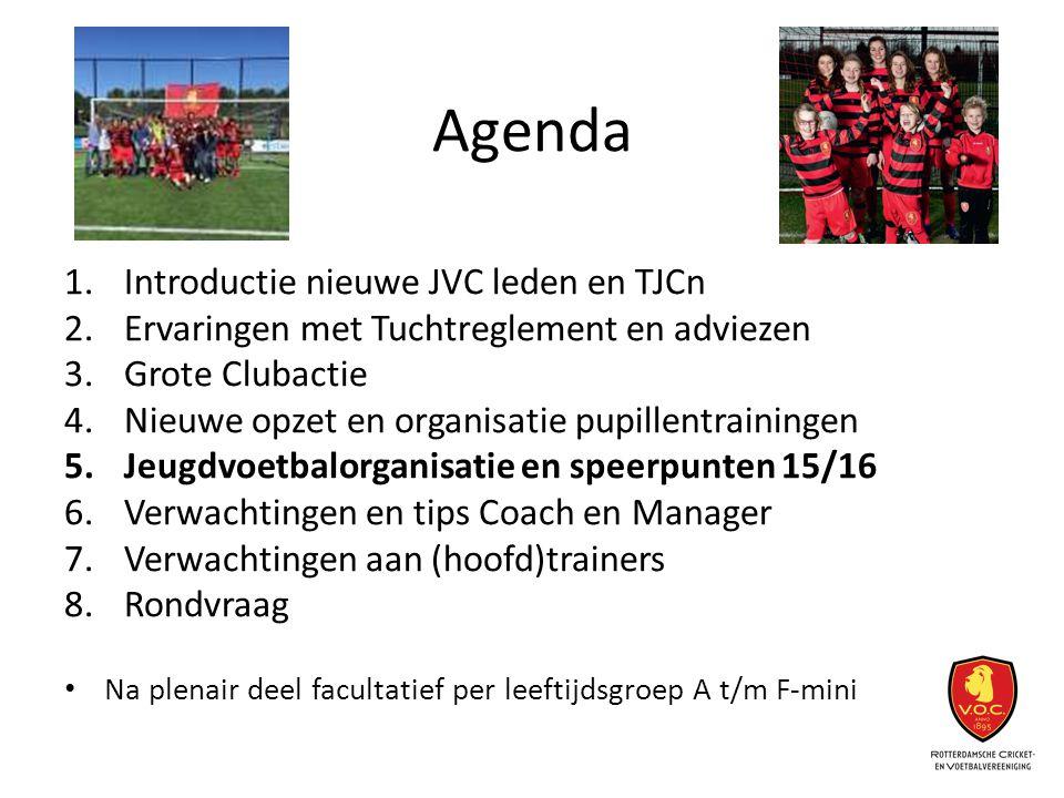 Agenda Introductie nieuwe JVC leden en TJCn
