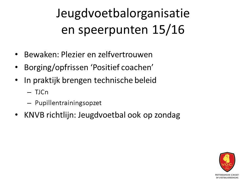 Jeugdvoetbalorganisatie en speerpunten 15/16