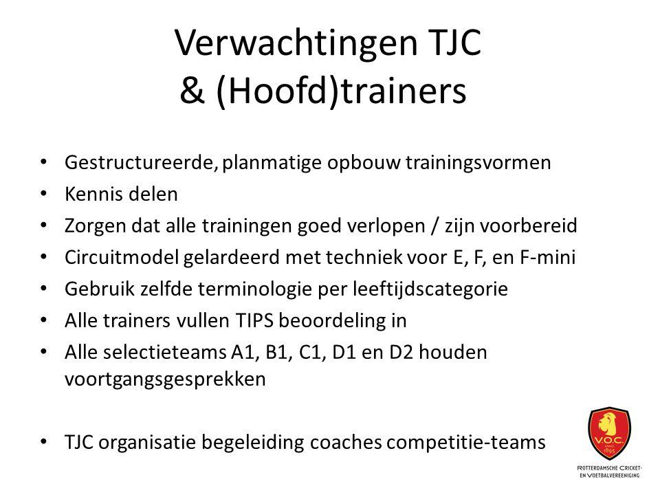 Verwachtingen TJC & (Hoofd)trainers