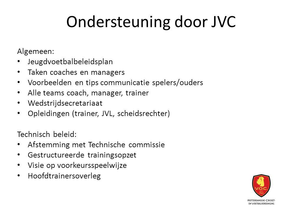 Ondersteuning door JVC