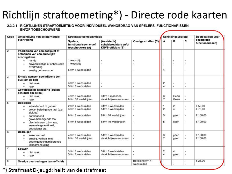 Richtlijn straftoemeting*) - Directe rode kaarten