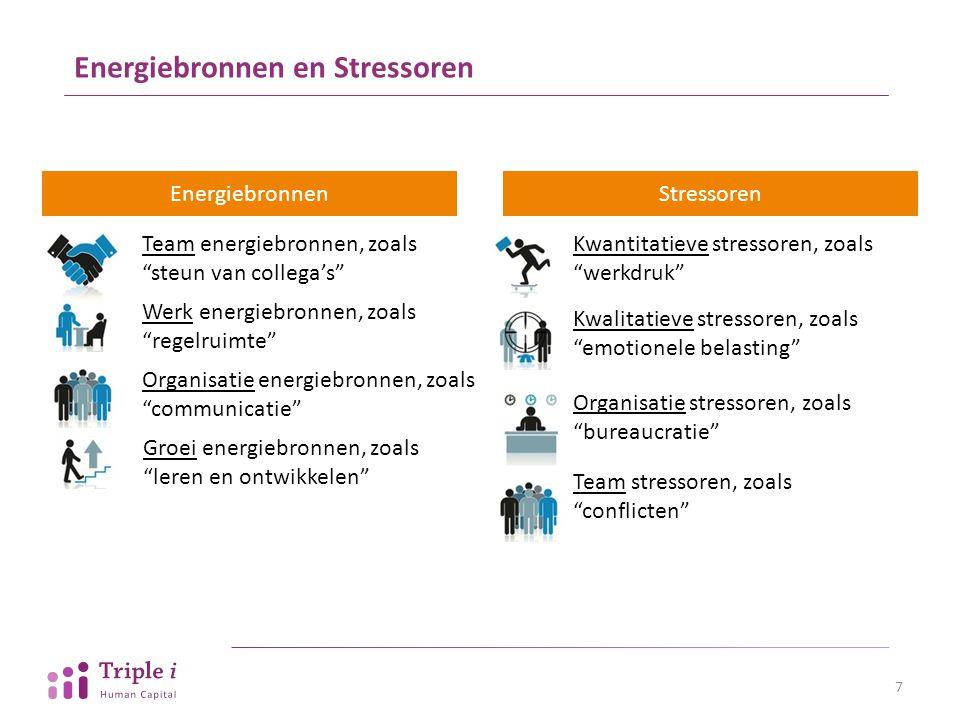 Energiebronnen en Stressoren