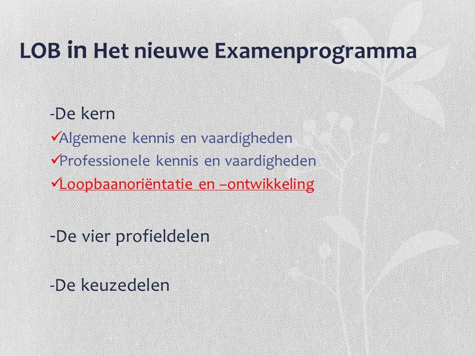 LOB in Het nieuwe Examenprogramma