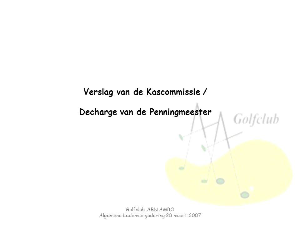 Verslag van de Kascommissie / Decharge van de Penningmeester