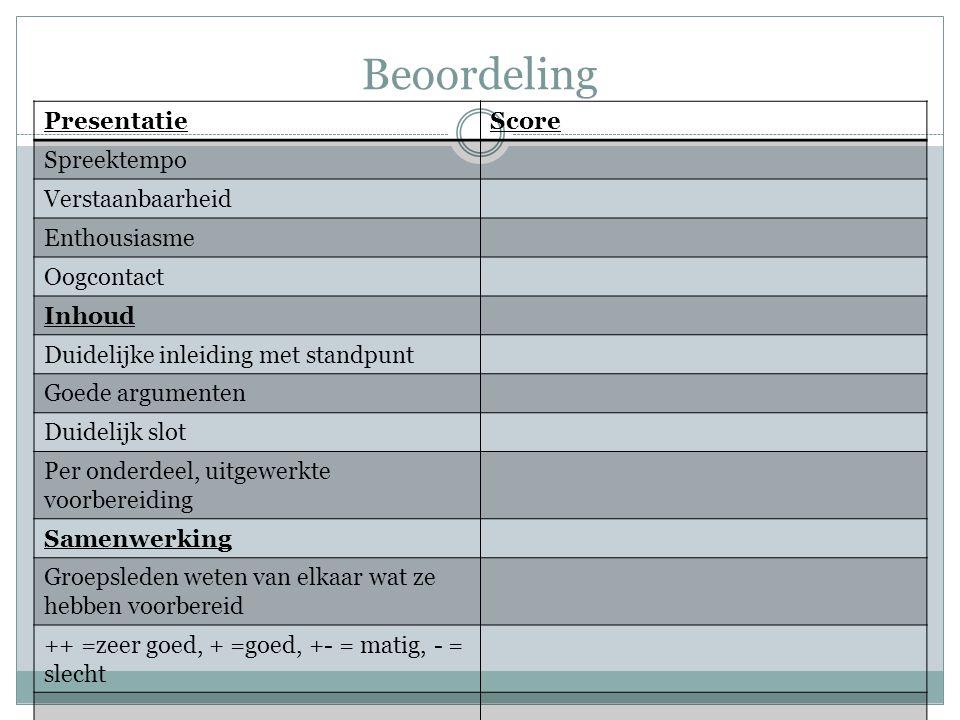 Beoordeling Presentatie Score Spreektempo Verstaanbaarheid