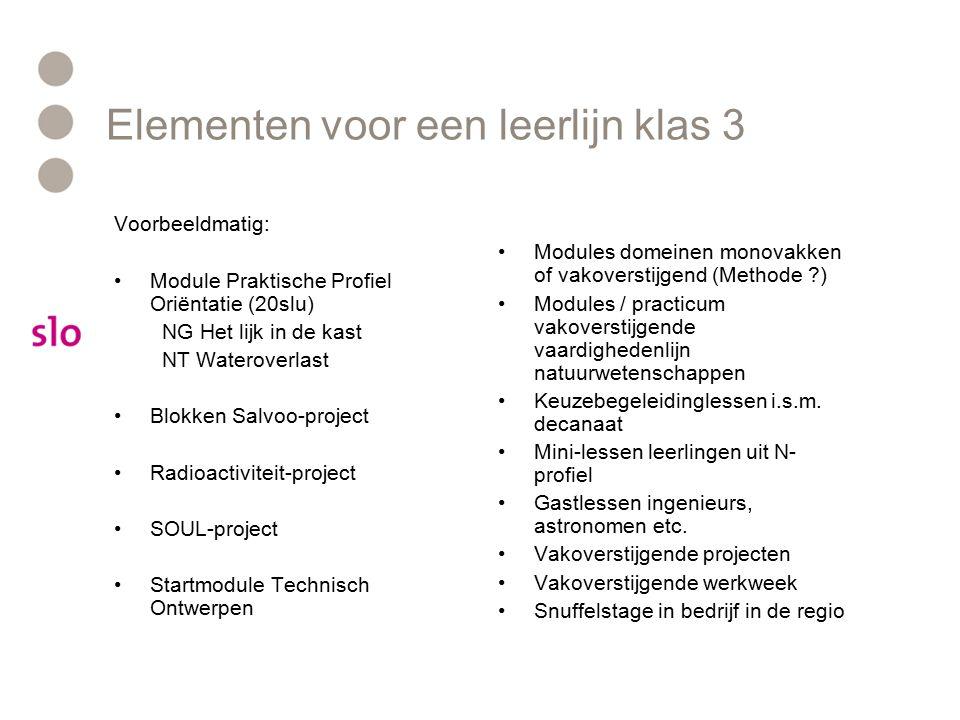Elementen voor een leerlijn klas 3
