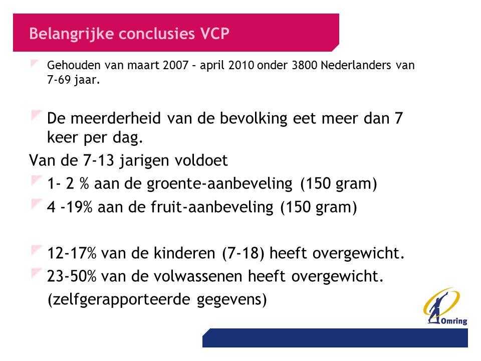 Belangrijke conclusies VCP