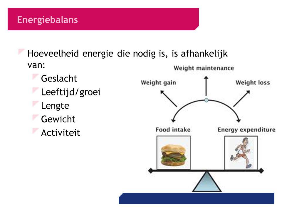 Energiebalans Hoeveelheid energie die nodig is, is afhankelijk van: Geslacht. Leeftijd/groei. Lengte.