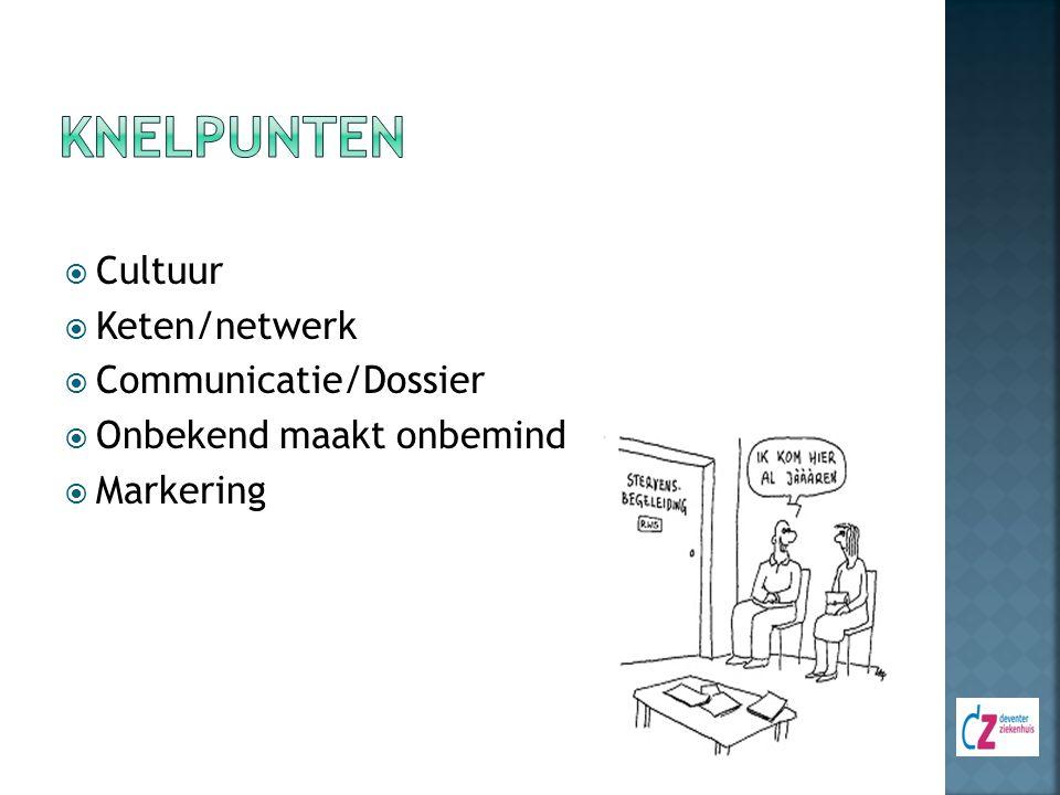knelpunten Cultuur Keten/netwerk Communicatie/Dossier