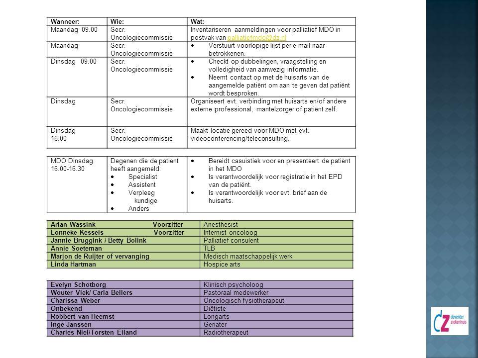 Wanneer: Wie: Wat: Maandag 09.00. Secr. Oncologiecommissie. Inventariseren aanmeldingen voor palliatief MDO in postvak van palliatiefmdo@dz.nl.
