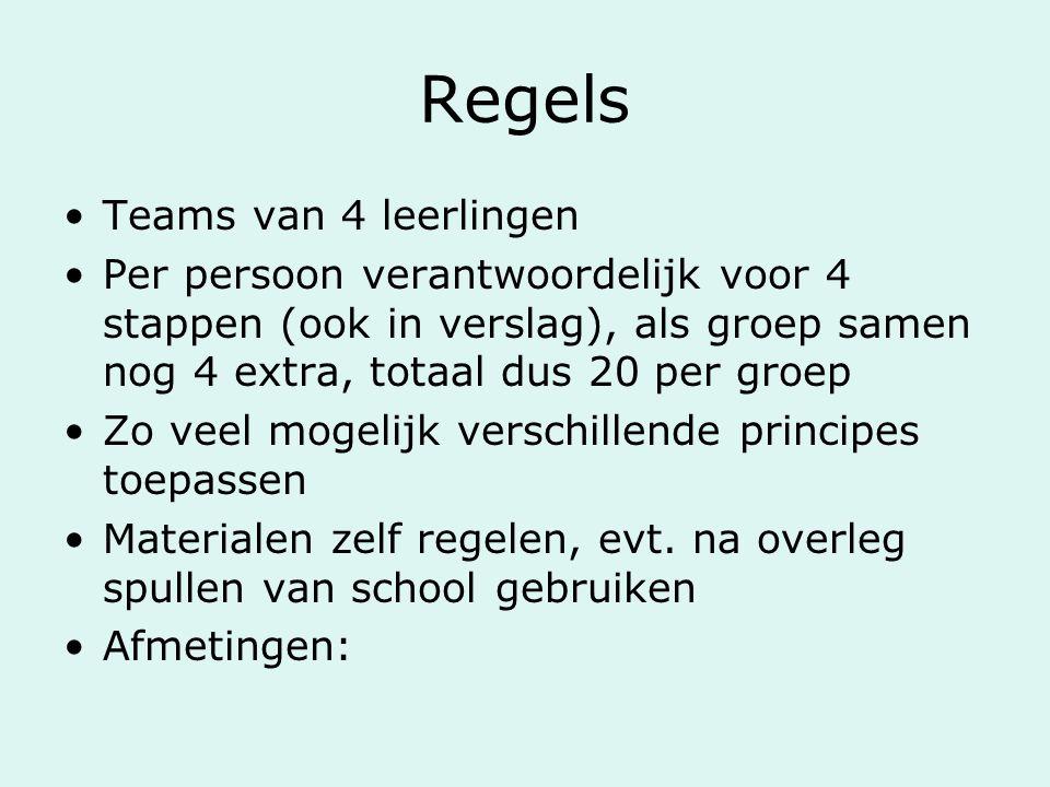 Regels Teams van 4 leerlingen