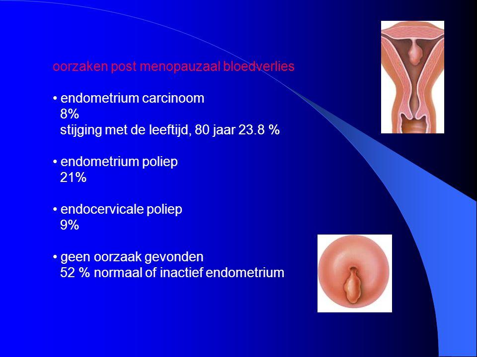 oorzaken post menopauzaal bloedverlies. endometrium carcinoom. 8% stijging met de leeftijd, 80 jaar 23.8 %