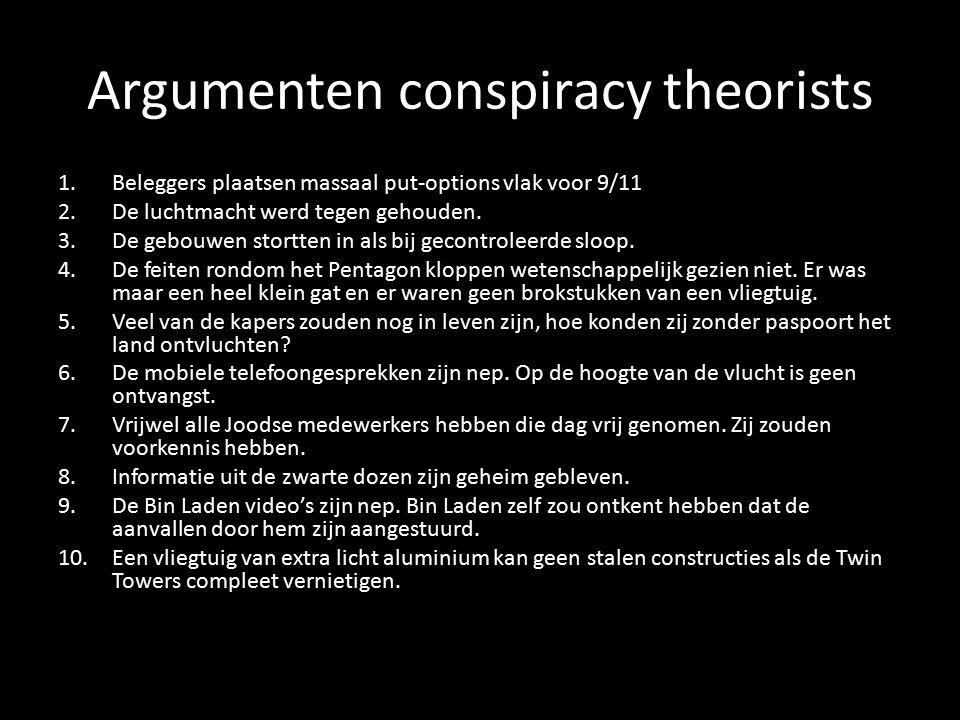 Argumenten conspiracy theorists