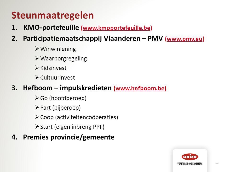 Steunmaatregelen KMO-portefeuille (www.kmoportefeuille.be)