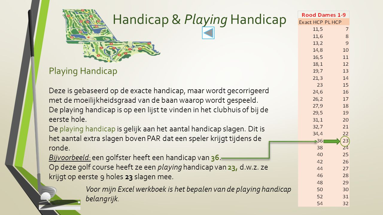 Handicap & Playing Handicap