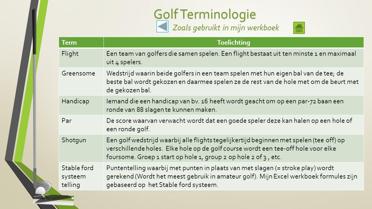 Golf Terminologie Zoals gebruikt in mijn werkboek