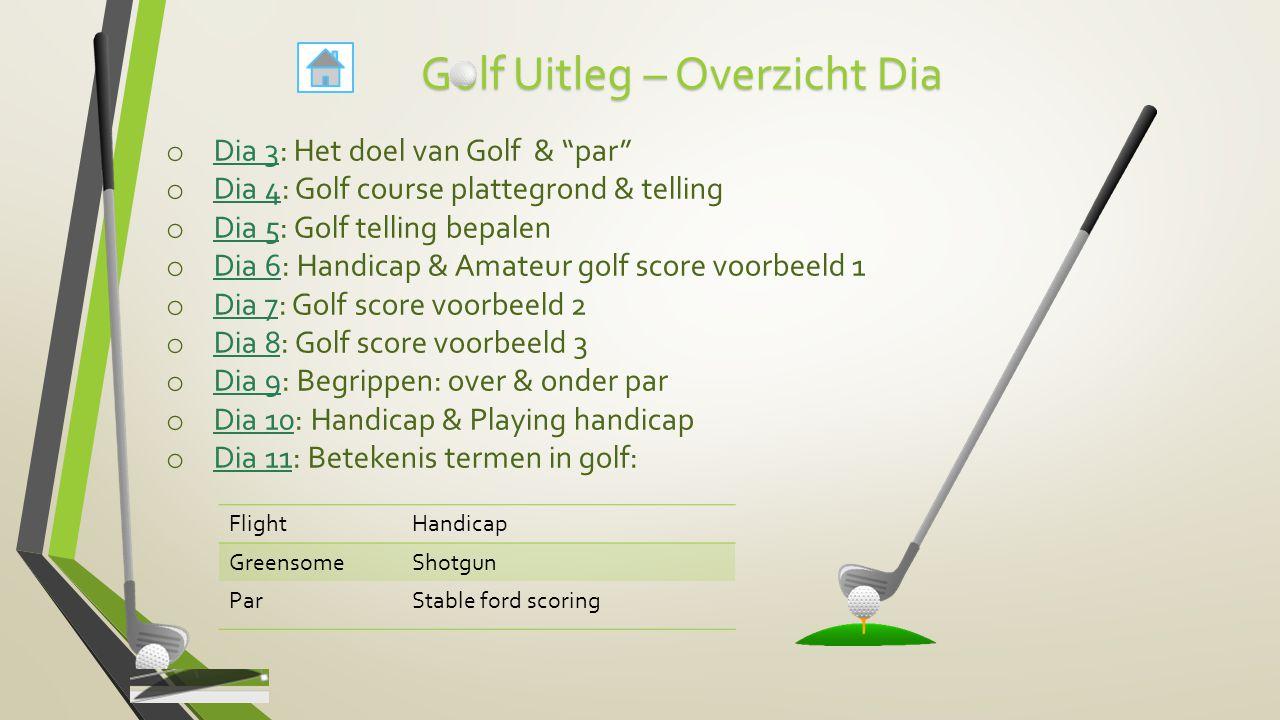 Golf Uitleg – Overzicht Dia