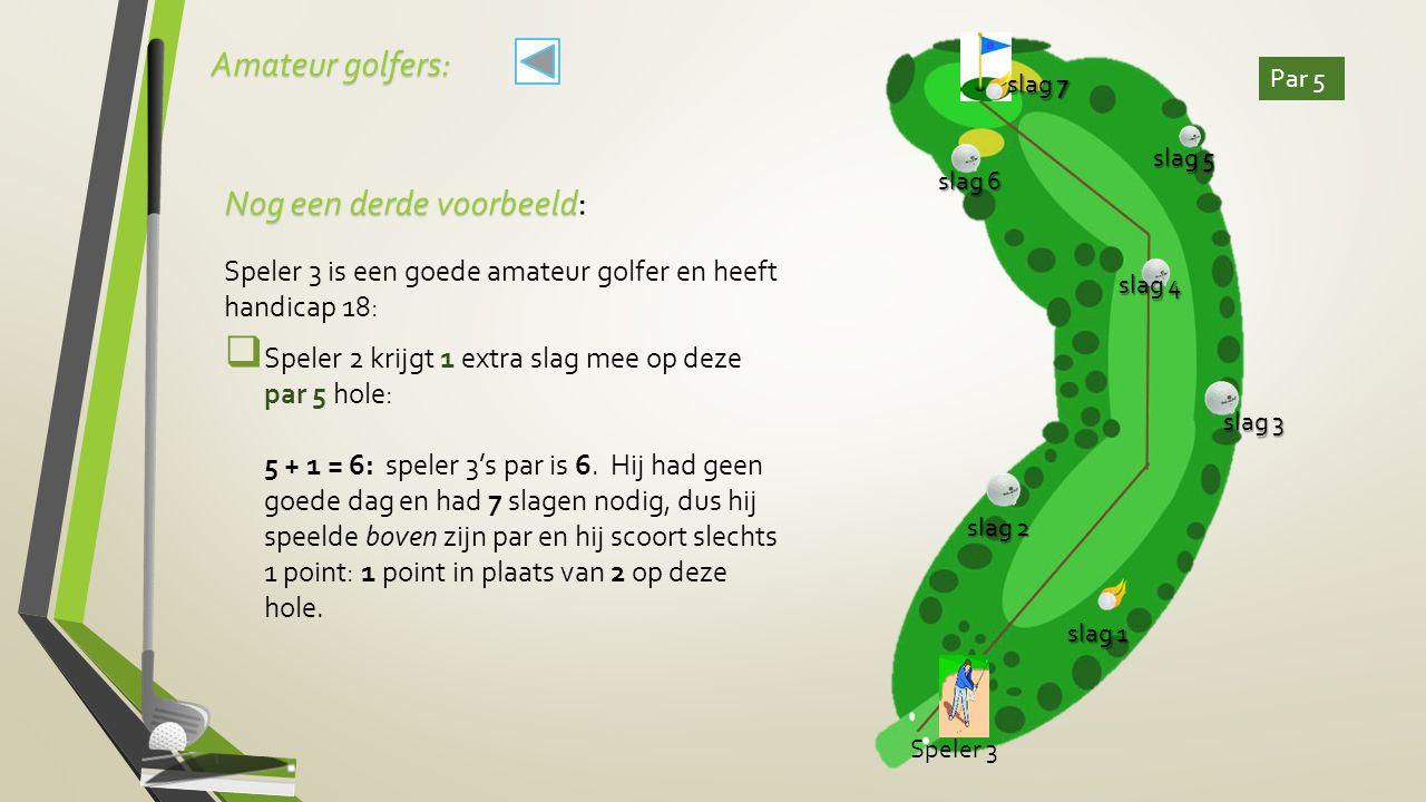 Amateur golfers: slag 7. Par 5. Nog een derde voorbeeld: Speler 3 is een goede amateur golfer en heeft handicap 18: