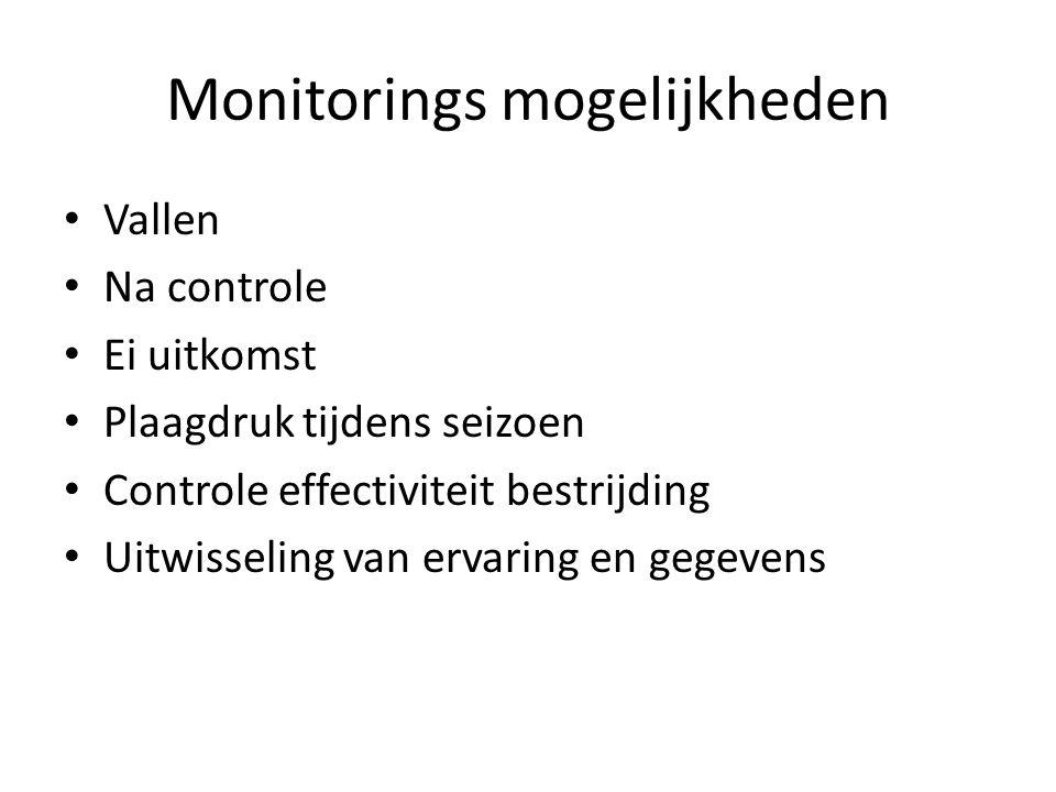 Monitorings mogelijkheden