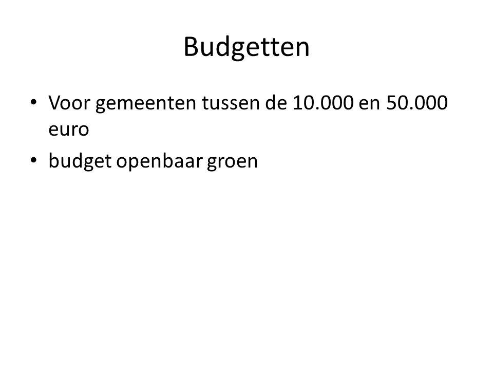Budgetten Voor gemeenten tussen de 10.000 en 50.000 euro