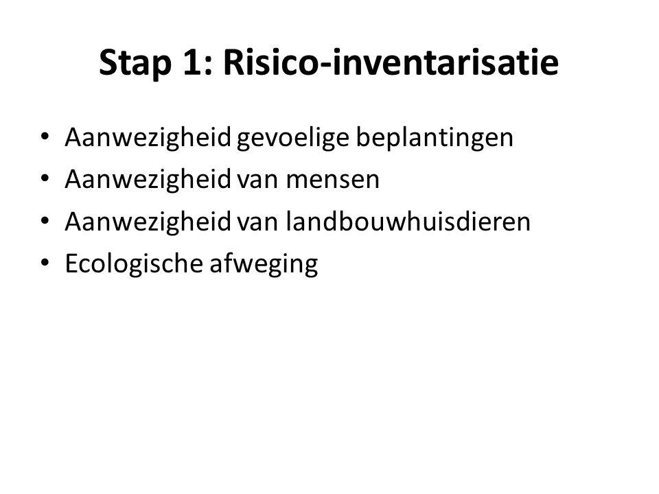 Stap 1: Risico-inventarisatie