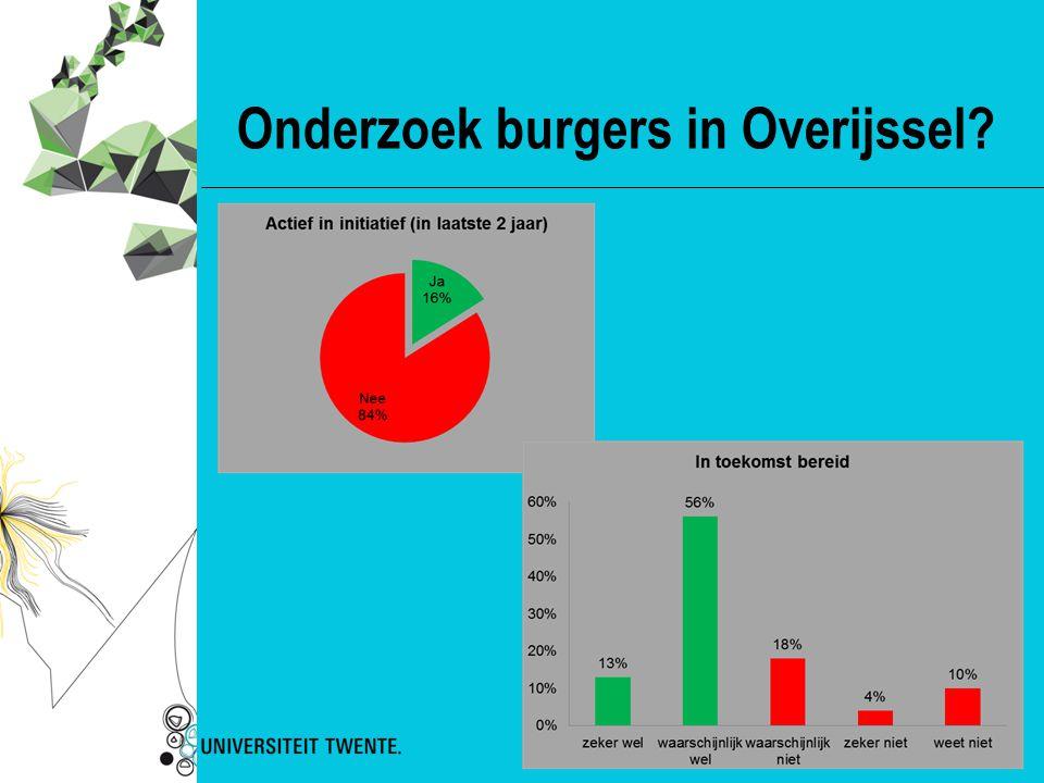 Onderzoek burgers in Overijssel