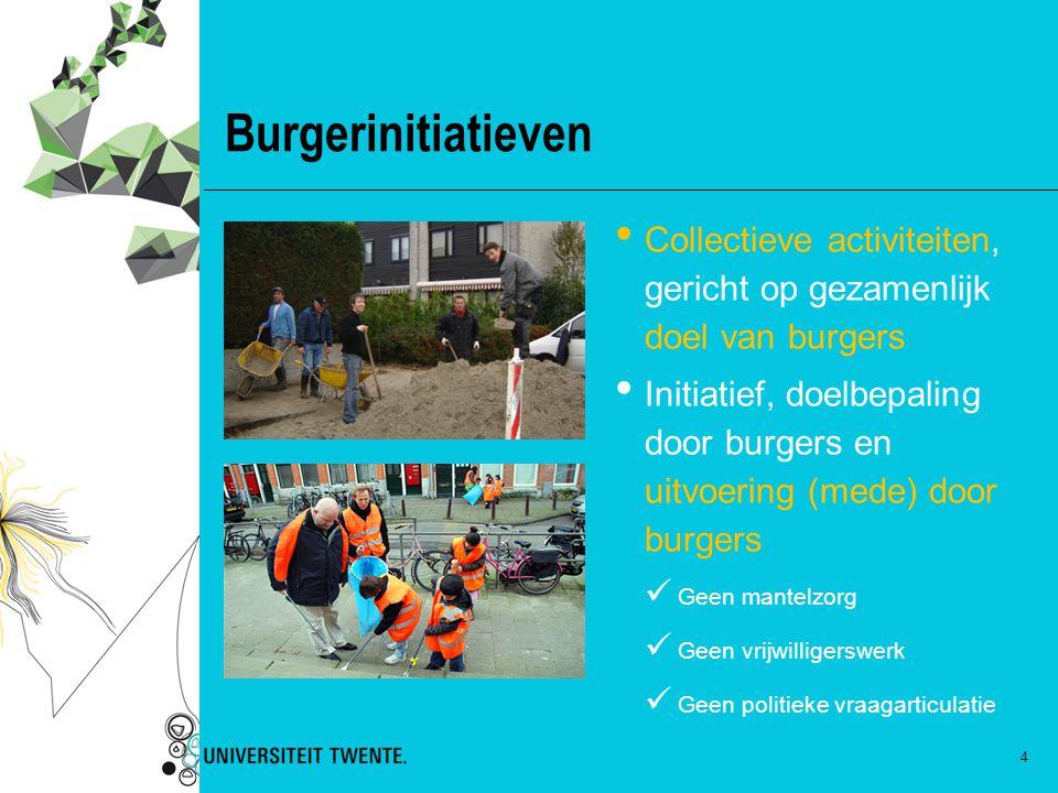Burgerinitiatieven Collectieve activiteiten, gericht op gezamenlijk doel van burgers.