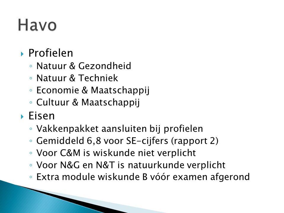 Havo Profielen Eisen Natuur & Gezondheid Natuur & Techniek