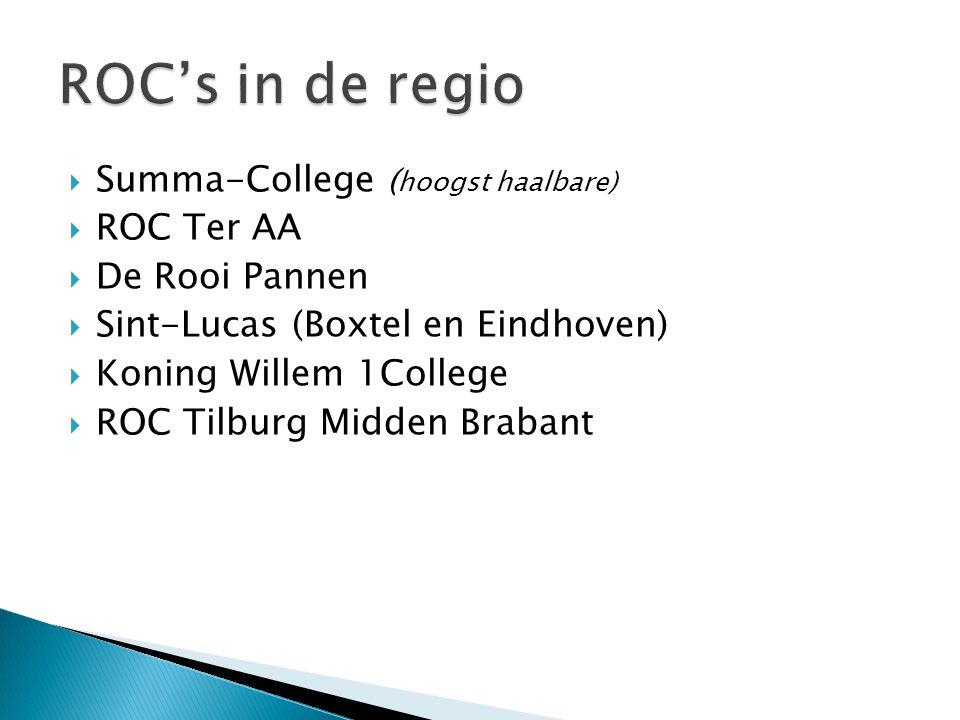 ROC's in de regio Summa-College (hoogst haalbare) ROC Ter AA