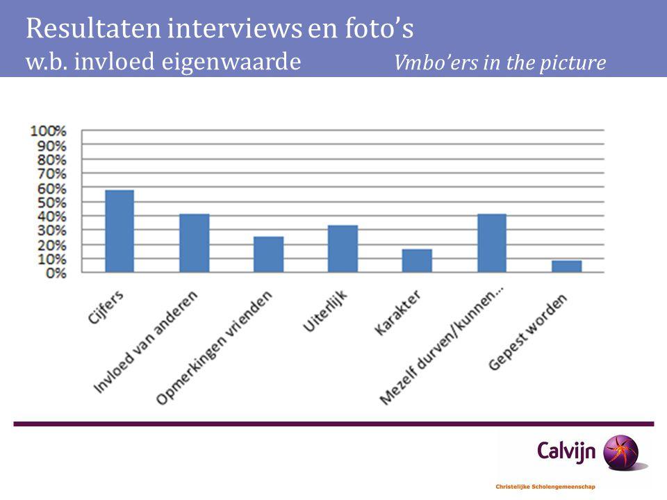 Resultaten interviews en foto's w. b