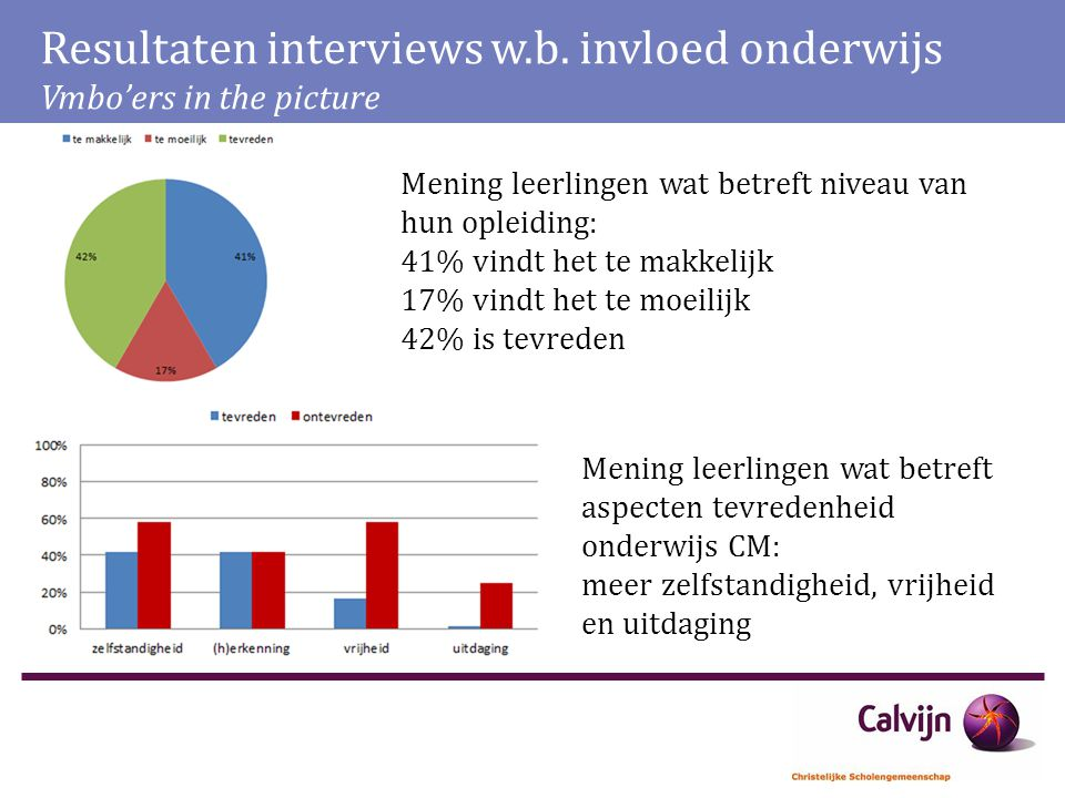 Resultaten interviews w.b. invloed onderwijs Vmbo'ers in the picture