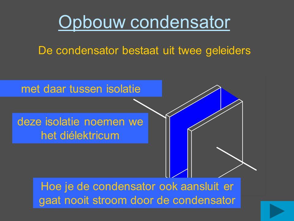 Opbouw condensator De condensator bestaat uit twee geleiders